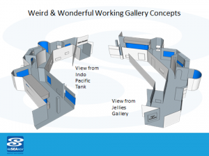 Wired & Wonderful gallery-layout
