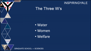 Water, Women, Welfare